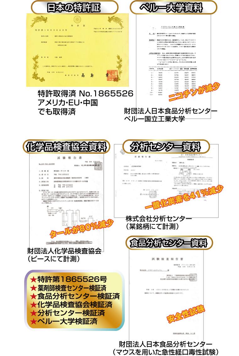 ビタクール特許、証明